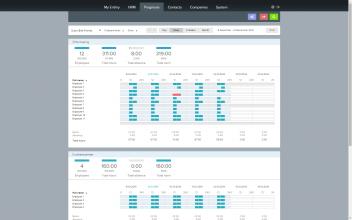 Management & Finance• Проекти IT компанії Intellias • Вакансії розробників наManagement & Finance