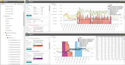 Energy Management• Проекти IT компанії Intellias • Вакансії розробників наEnergy Management